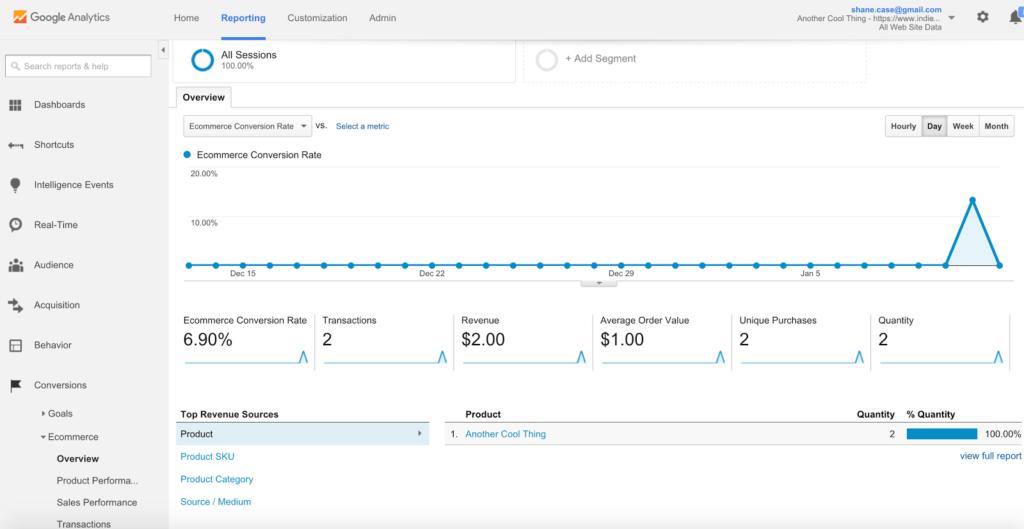 best crowdfunding site indiegogo google analytics