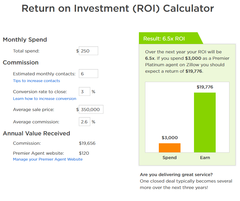 Zillow premier agent ROI calculator