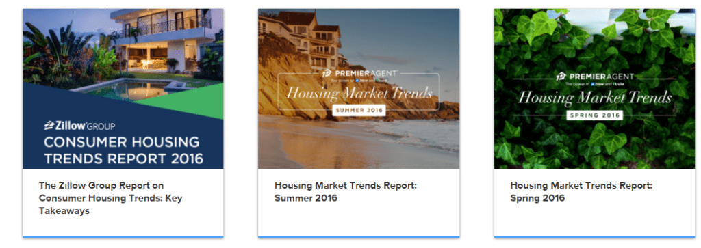 zillow market reports