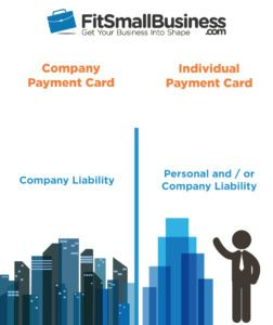 Corporate credit card liability