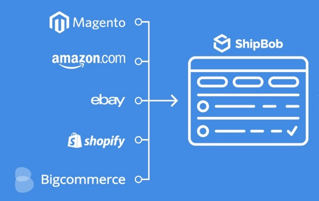Fulfillment center - ShipBob integrations