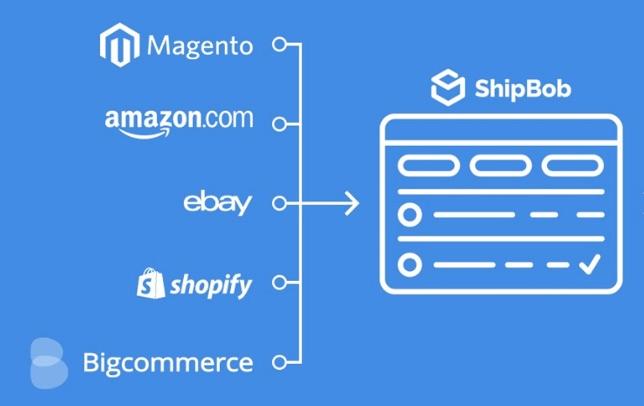 Fulfillment center - ShipBob integrations