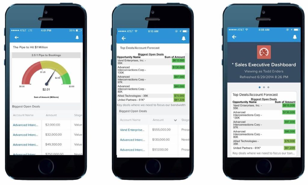 Mobile CRM - SalesForce on Smartphone