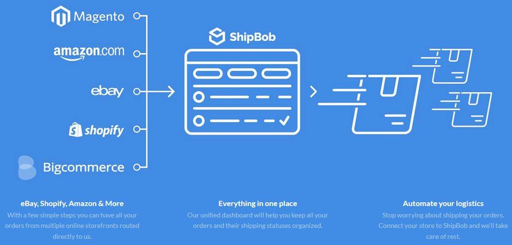 Fulfillment Warehouse - ShipBob Integrations
