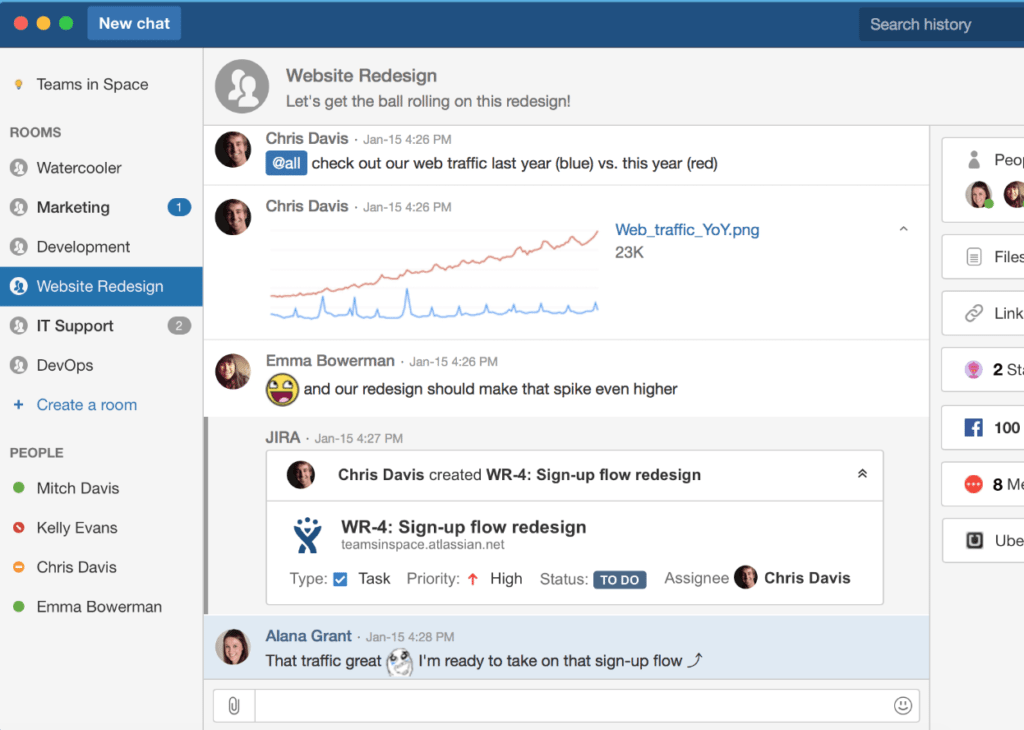 Best Messaging App for the Lowest Cost: HipChat