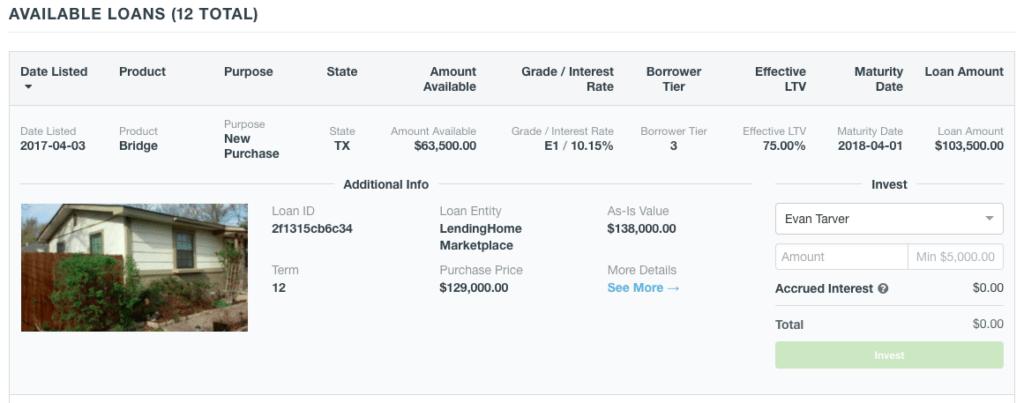 real estate investing on crowdfunding platforms