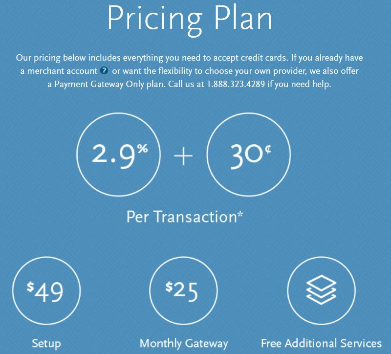Authorize.net pricing - best payment gateway