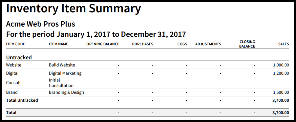Inventory Item Summary Report in Xero