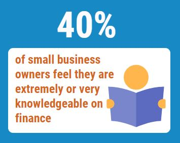 small business finance statistics 15 stats you should know
