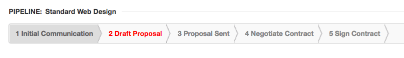 How to Write a Business Proposal: Pipeline