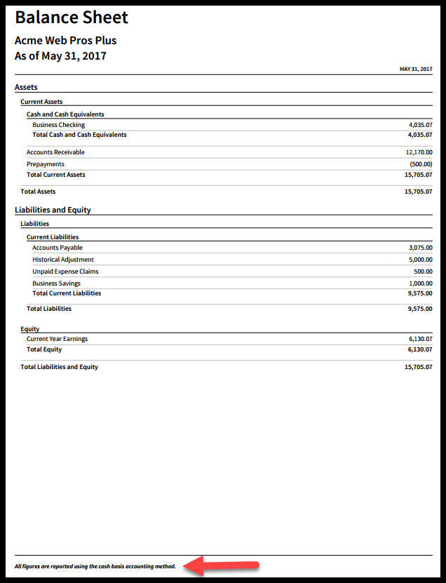 balance sheet in xero