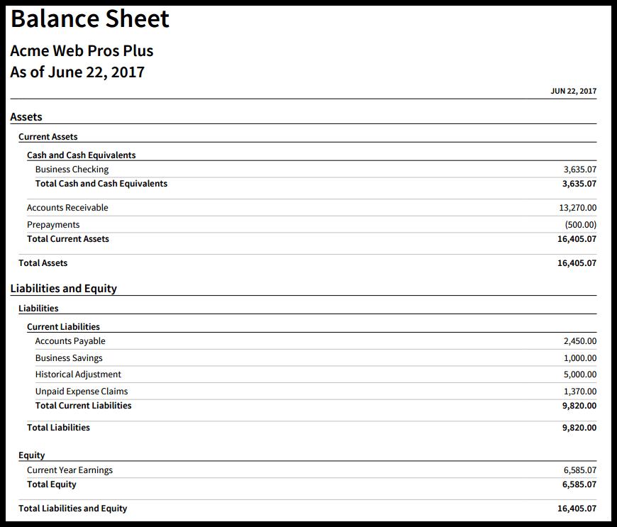 balance sheet in xero