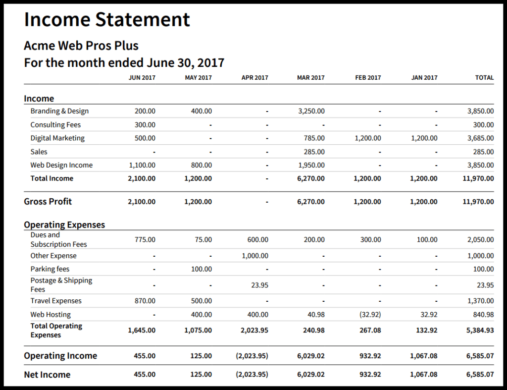 how to create an income statement