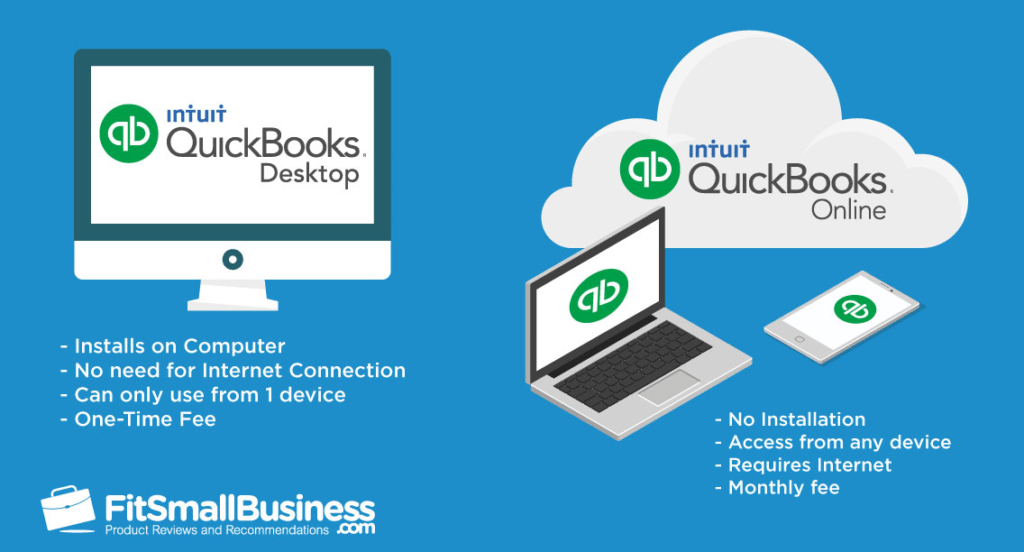 Quickbooks online vs desktop which is right for you quickbooks online vs desktop comparison ccuart Choice Image