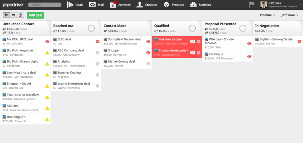 Pipedrive Screen Grab Showing The Sales Process with Rotting Deals Highlighted in Red