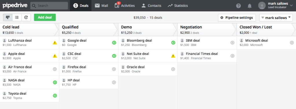 Screengrab of Pipedrive showing how easy it is to monitor and review deal size
