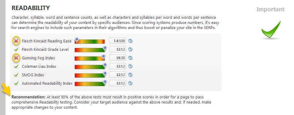 Rank Ranger grades your website's readability ranks against several popular measures