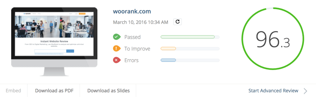 WooRank evaluates your website against 80 metrics and assigns it a score out of 100