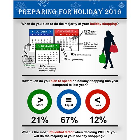 Small business saturday: holiday shopping plans