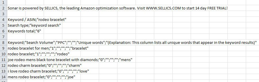 Amazon SEO - keyword research