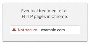 Google-mandated migration to https for security reasons