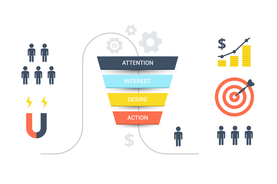 How to Select Sure-Fire Lead Generation Companies