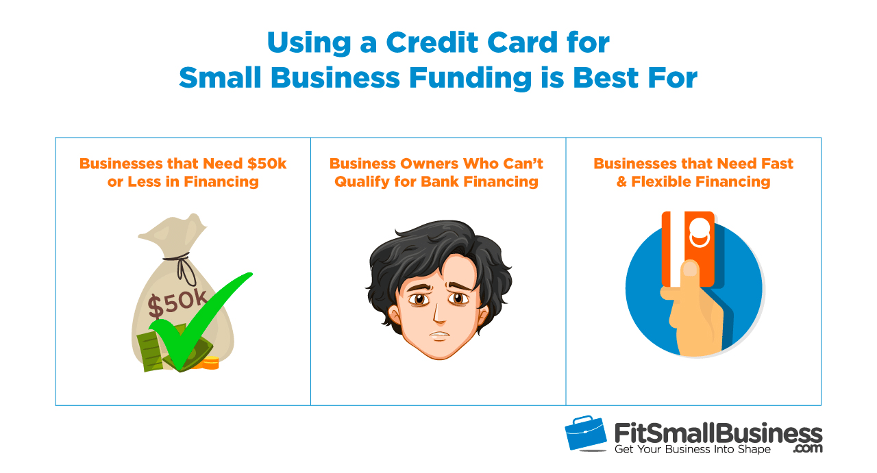 When to use a credit card to fund your small business fund your small business magicingreecefo Images