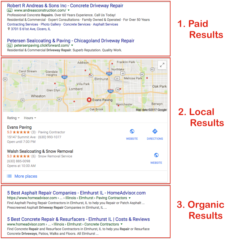 How to increase google page rank: 3 types of results