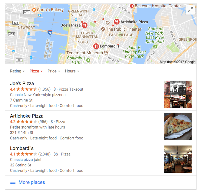 How to Increase Google Page Rank: Local Results Example