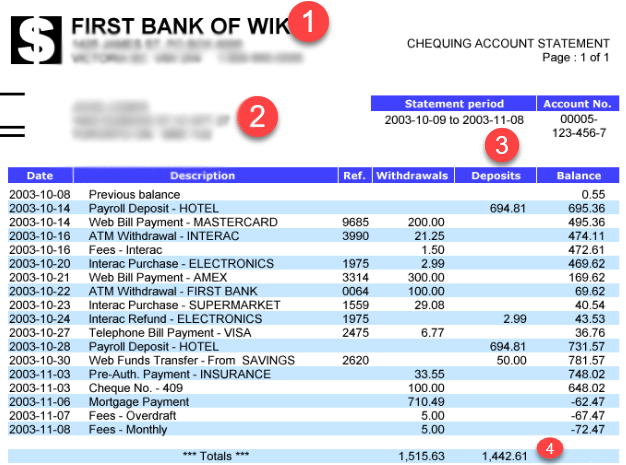 bank statement proof of income