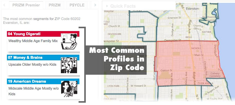 Nielsen's Segmentations Solutions help you find the most common profiles by zip code