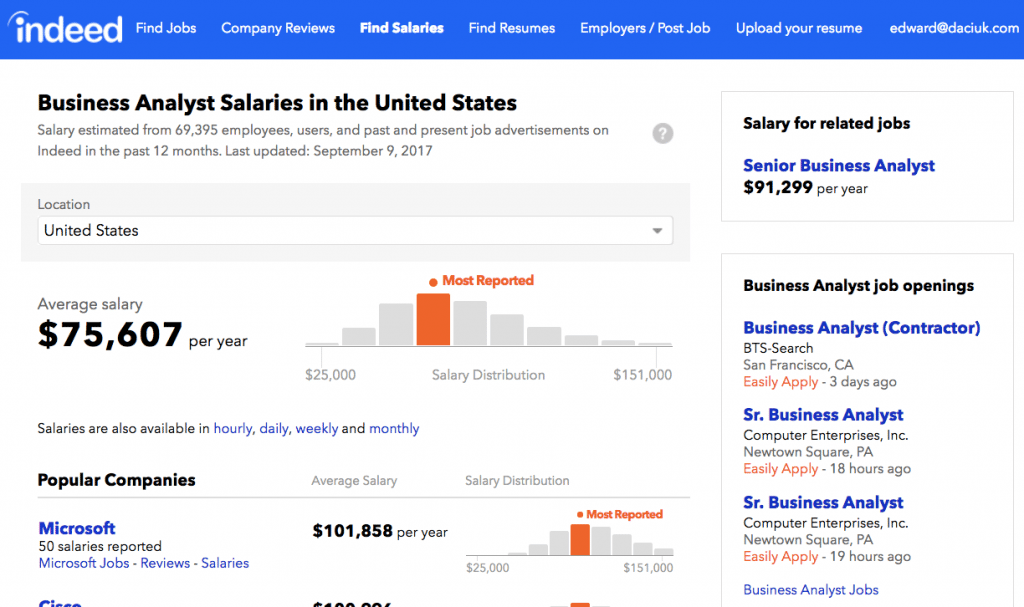 top 5 salary comparison tools