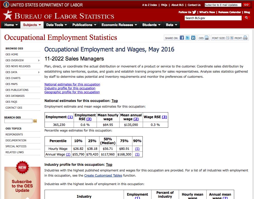 Bureau of Labor Statistics - salary comparison tools