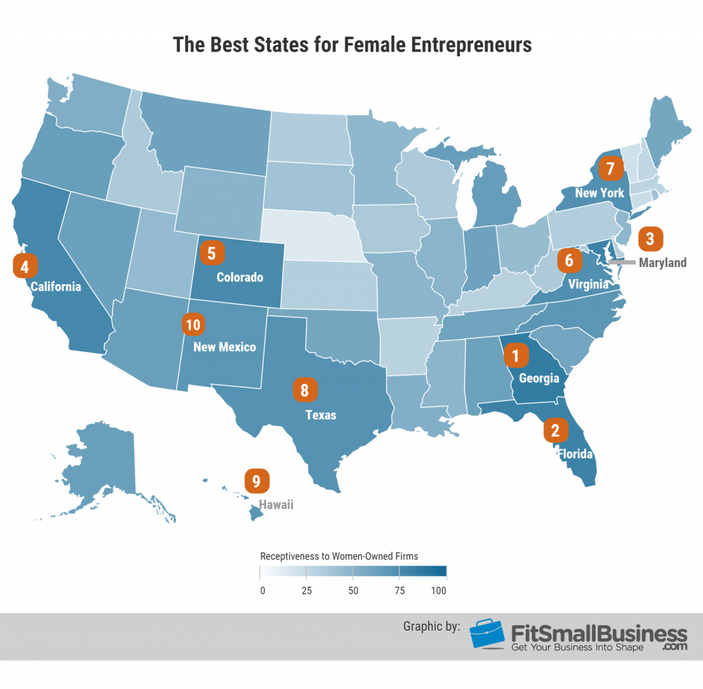 best states for women entrepreneurs