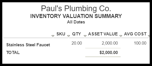 Inventory Valuation Summary from QuickBooks Online