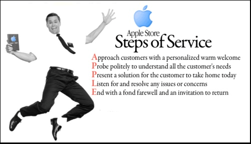 Apple store's steps of service