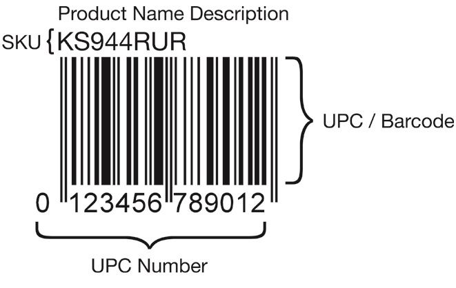 SKU Number and UPC barcode number
