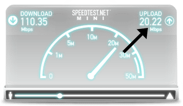 Internet | connection speed test | tds.