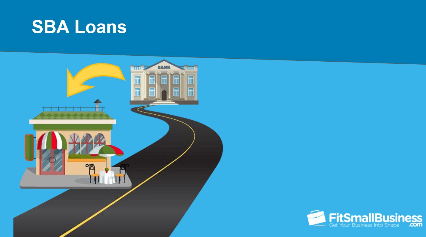 SBA Loans Webinar