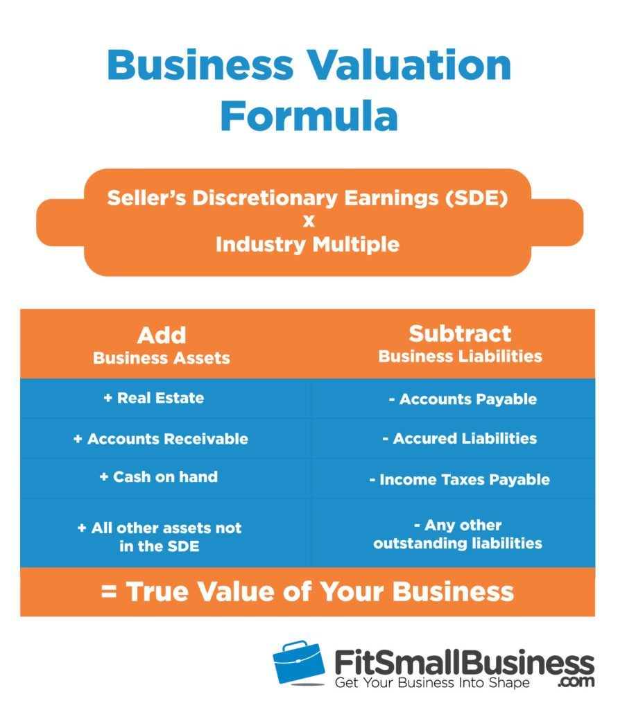 How to Value a Business: The Ultimate Guide to Business