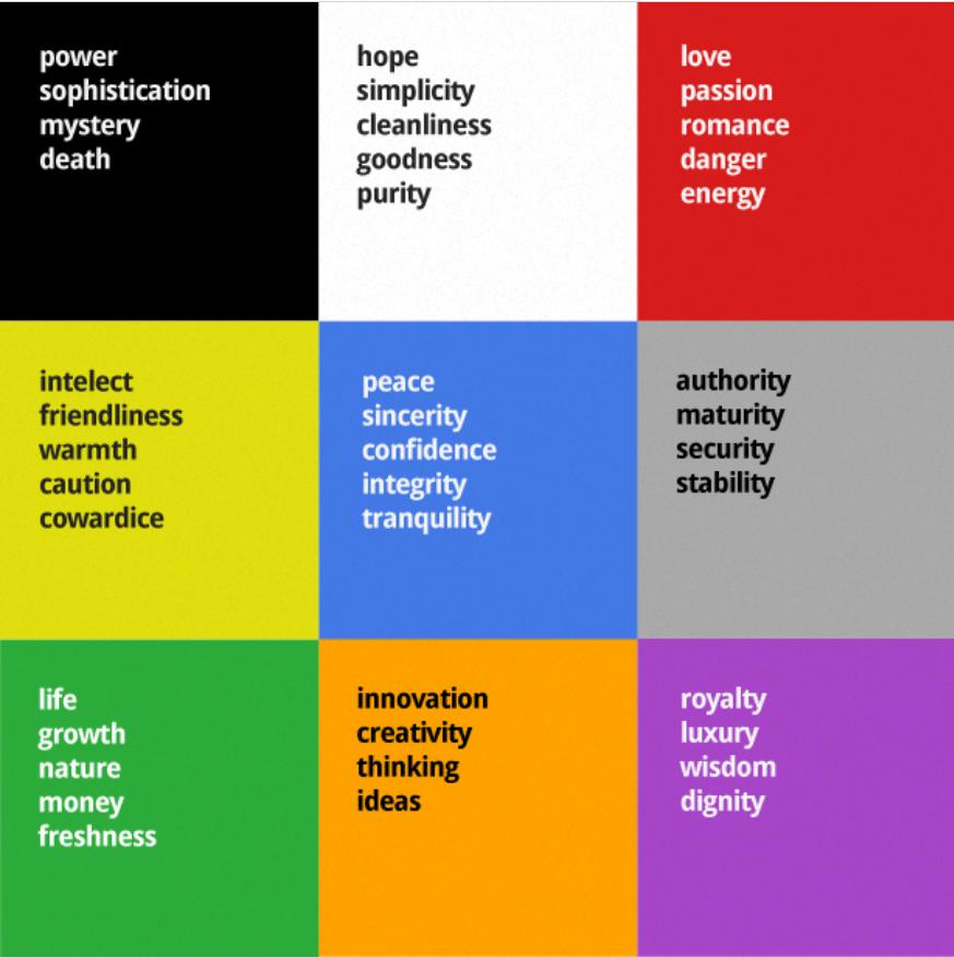 color psychology - logo design inspiration