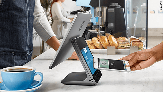 Best POS System reviews for 2018 - Square Register POS