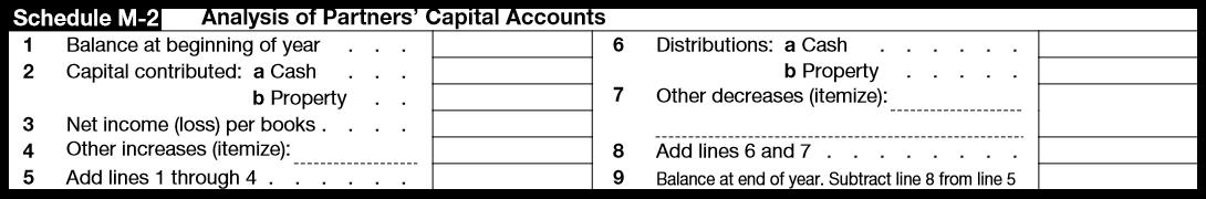 form 1065 Schedule M-2