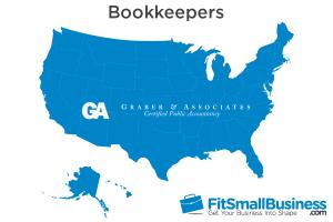 Graber & Associates, CPAs Reviews & Services