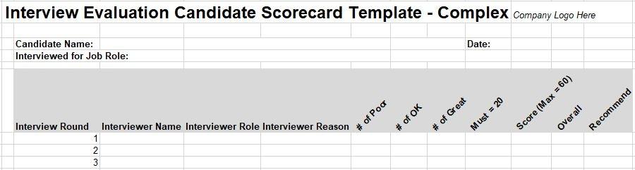 Complex Interview Evaluation Candidate Scorecard