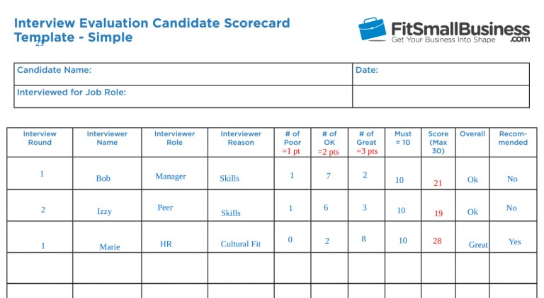 Sample Interview Score Sheet Template from fitsmallbusiness.com