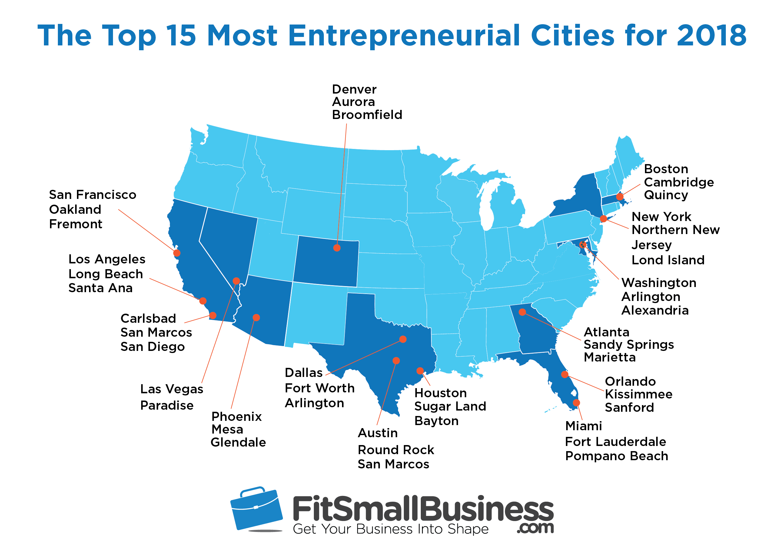 most entrepreneurial cities