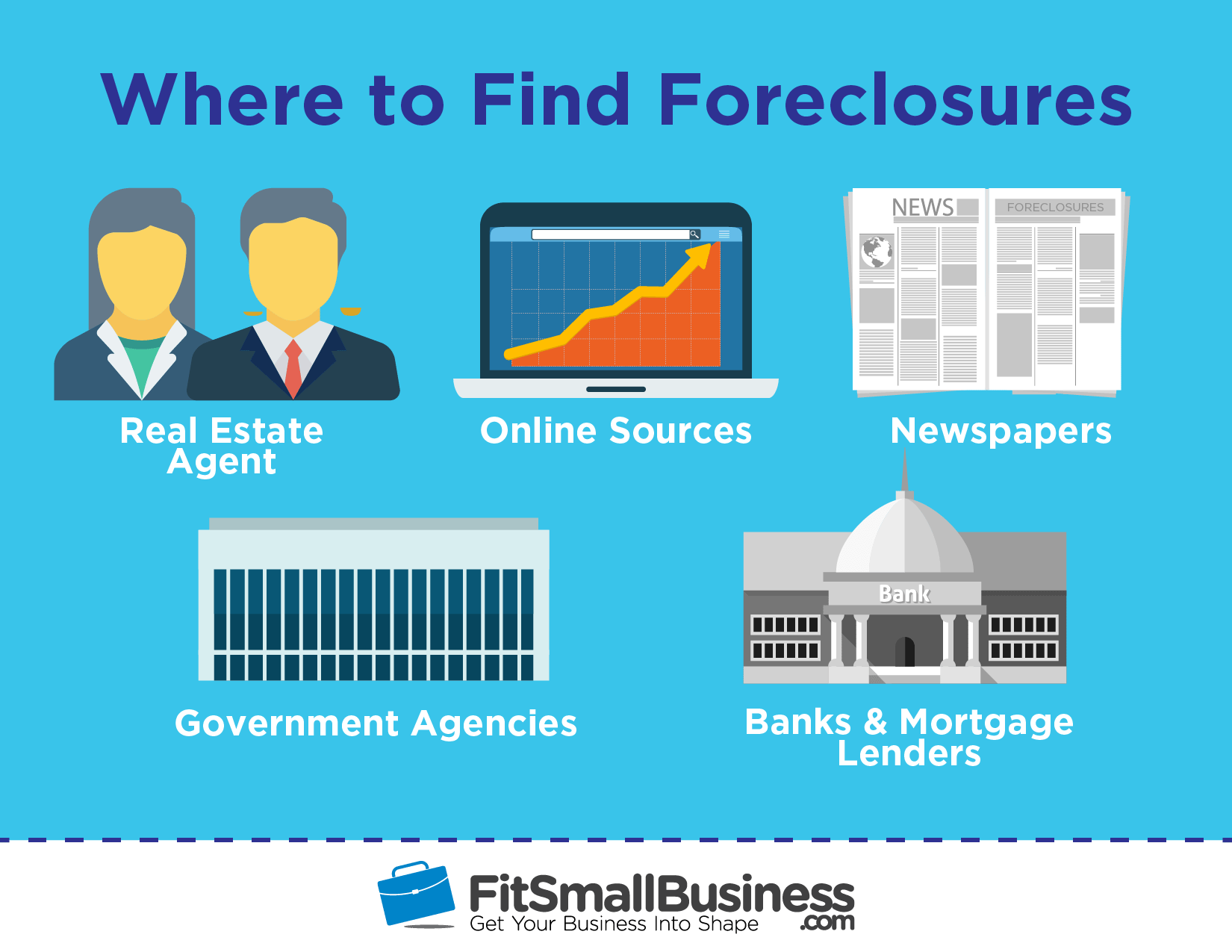 Where to find foreclosures - buying a foreclosed home