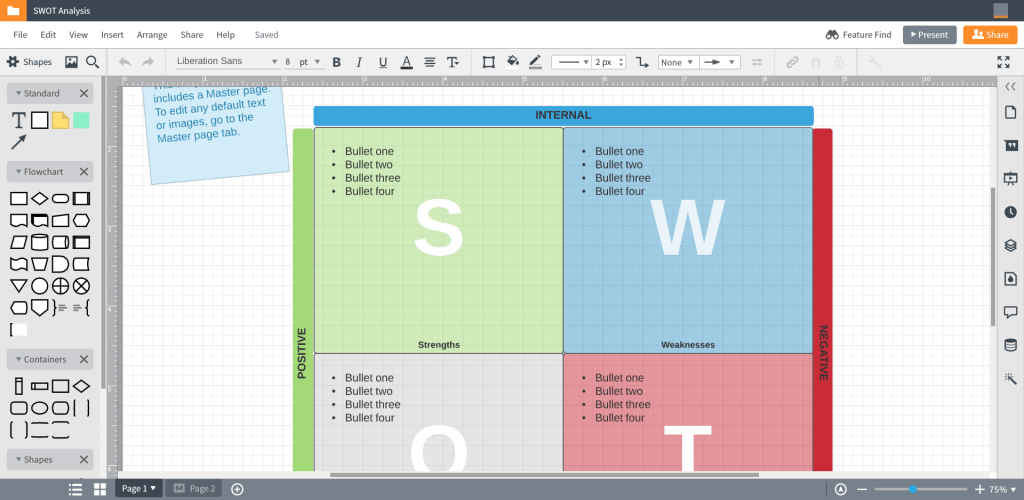 Best diagram software Lucid Chart SWOT