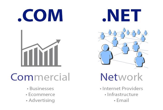 .net vs .com